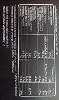 Κριτσίνια με κινόα και δενδρολίβανο - Nutrition facts - el
