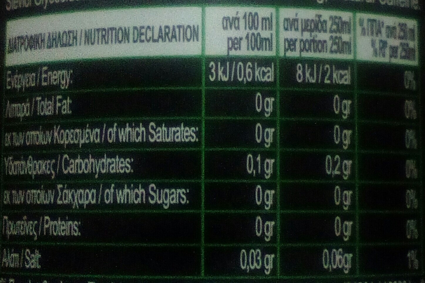 green cola - Nutrition facts - el