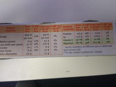 Biscuit Quinoa Cacao - Informations nutritionnelles