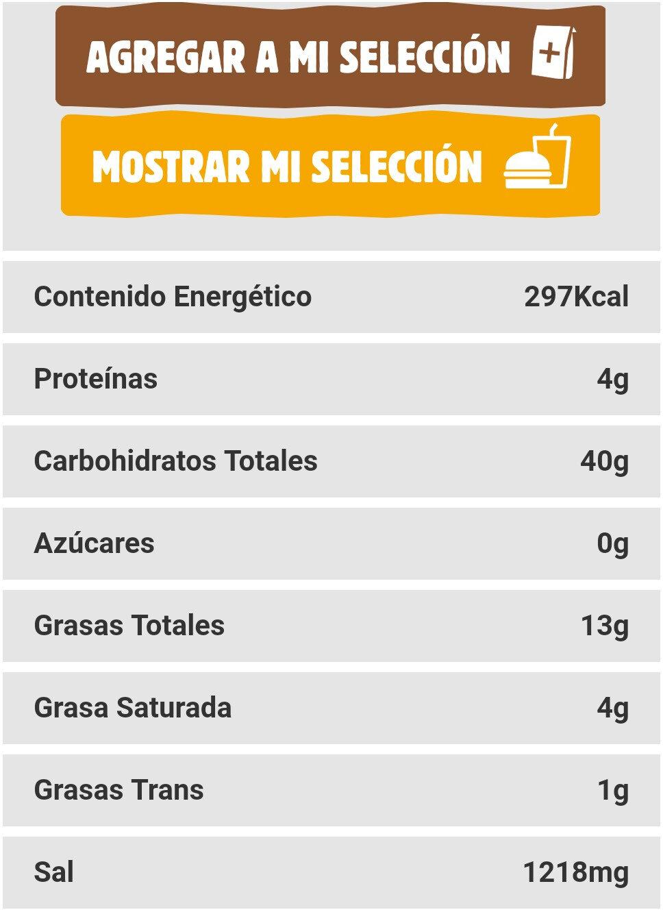 Patatas fritas Burger King (medianas) - Información nutricional