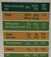 Mon Petit Dej Nutrition Bio Chocolat - Nutrition facts - fr