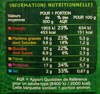 tofu à l indienne - Informations nutritionnelles - fr