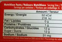 Aruba Jelly Strawberry - Ingredients - fr
