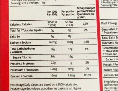 Aruba Jelly Strawberry - Nutrition facts - fr