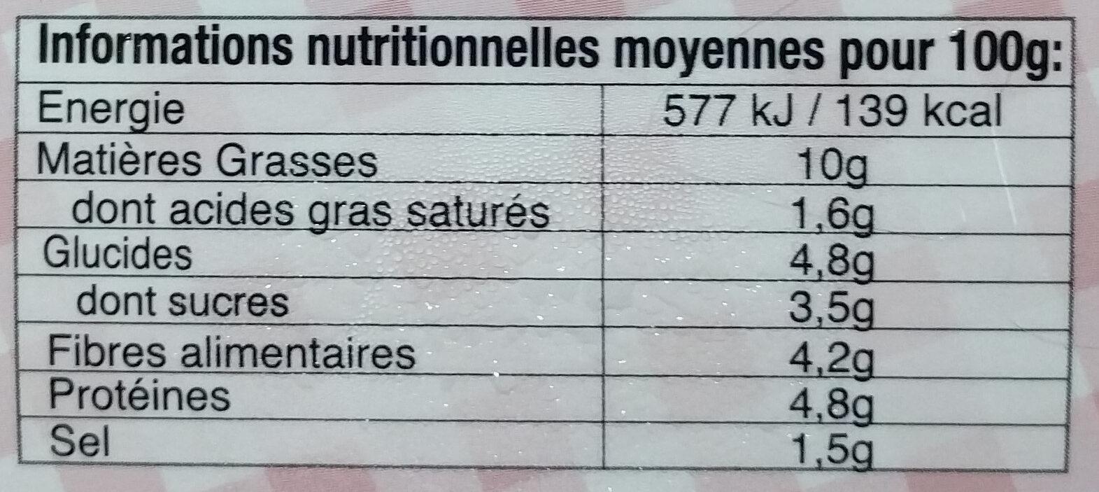 baba ganouj - Informations nutritionnelles - fr
