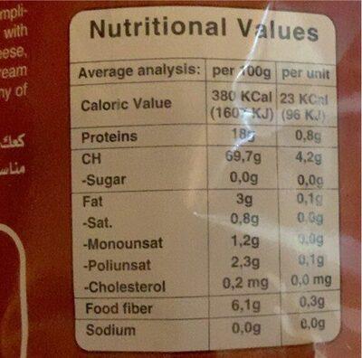 Pomo rice - حقائق غذائية