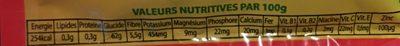 Mangues séchées - Ingrediënten