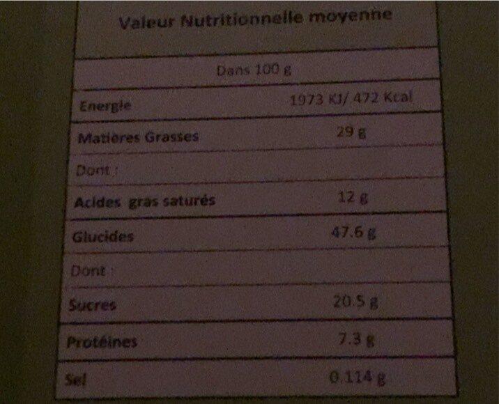 Assortiment de baklava - Voedingswaarden - fr