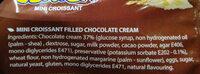 Mini croissant - حقائق غذائية - en