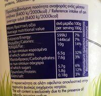 yogurt - Διατροφικά στοιχεία - fr