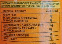 ΚEAN - Διατροφικά στοιχεία - fr