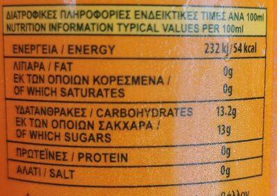 ΚEAN - Διατροφικά στοιχεία