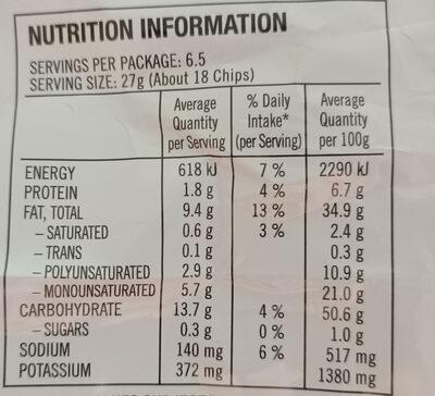 Thinly Cut Original - Nutrition facts - en