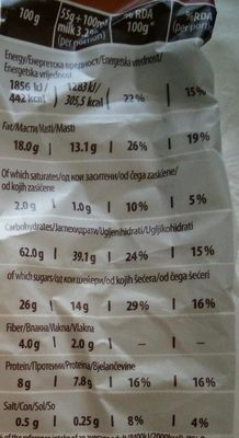 Muesli sa bananom i čokoladom - Nutrition facts