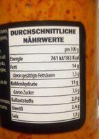 Mama's: Ajvar Mild Roasted Red Pepper Spread - 290G - Nutrition facts - de