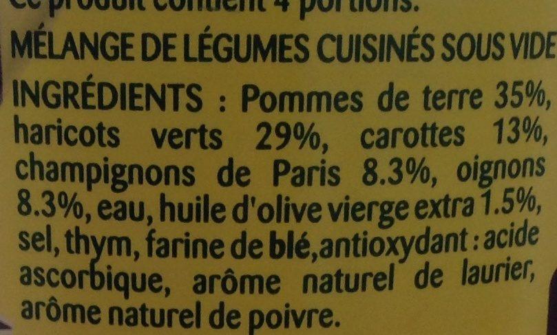 La parisienne à poêler - Ingrediënten