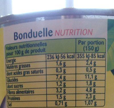 La parisienne à poêler - Voedingswaarden