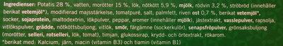 Weight Watchers Pannbiff och potatisgratäng - Ingrédients