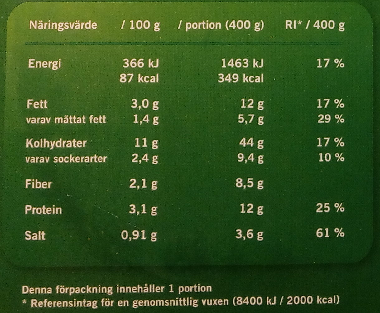 Weight Watchers Pannbiff och potatisgratäng - Nutrition facts
