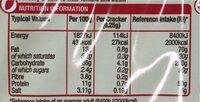 Mediterraneó - Nutrition facts - en