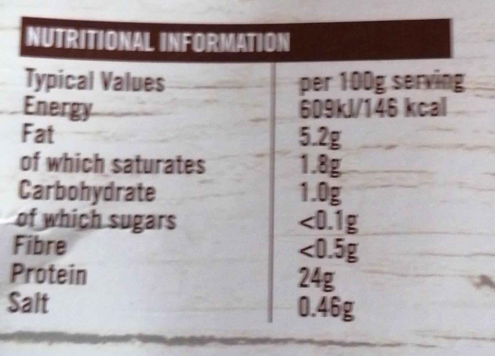 Buttered Basted Turkey - Nutrition facts - en