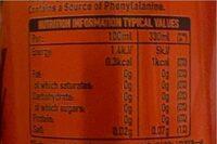 Coca cola zero - Informations nutritionnelles - en