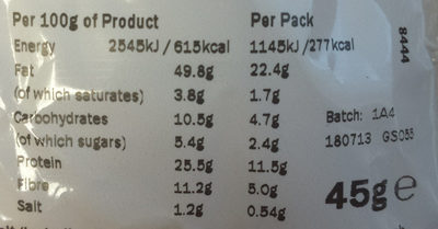 Smoked Almonds - Nutrition facts