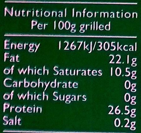 Lamb loin chops - Nutrition facts