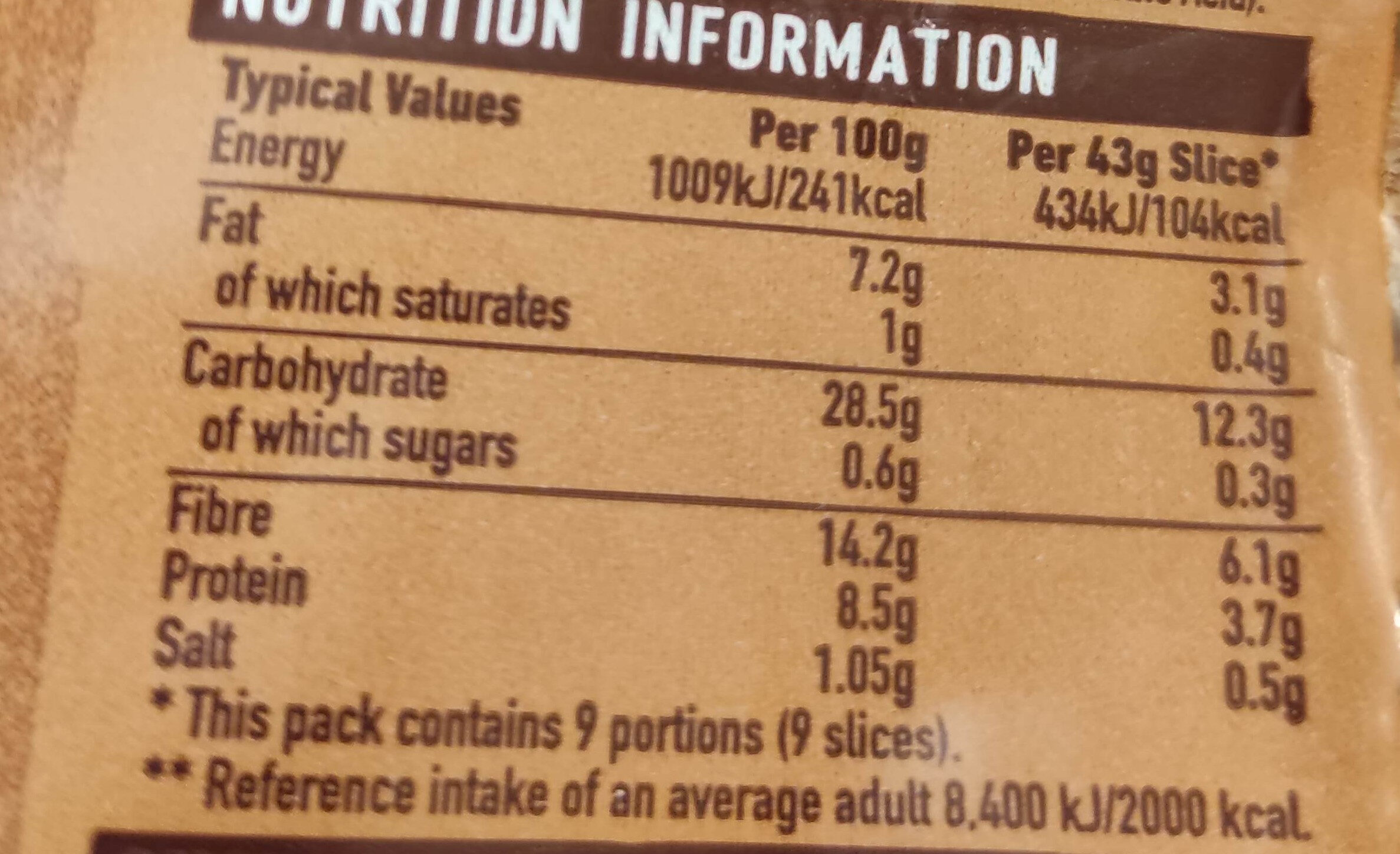 Brown seeded loaf - Nutrition facts - en