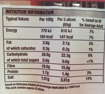 Gluten free Soft white bread - Valori nutrizionali - en