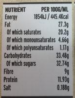 Protein Balls - Informations nutritionnelles - en