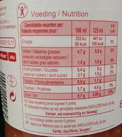 Sauce Bolognaise - Informations nutritionnelles