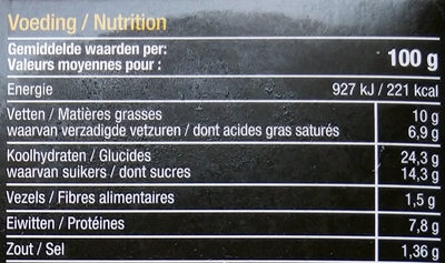 Croquettes au fromage - Nutrition facts