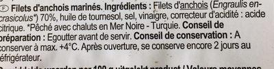 Filets d'anchois - Ingrediënten