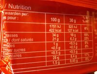 Fromage Appenzeller suisse - Informations nutritionnelles - fr