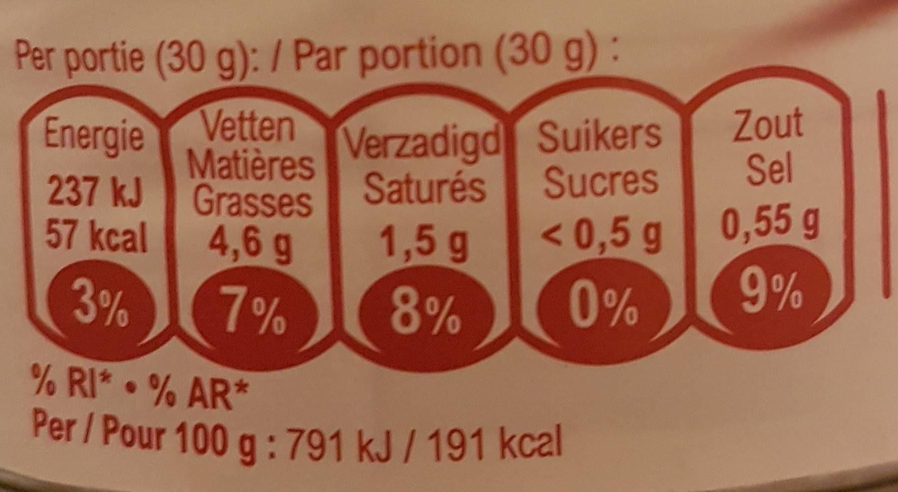 Saucisses Cocktail - Voedingswaarden