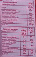 Porc 5 epices et riz basmati - Nutrition facts - fr