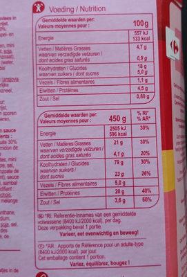 Porc 5 epices et riz basmati - Voedingswaarden - nl