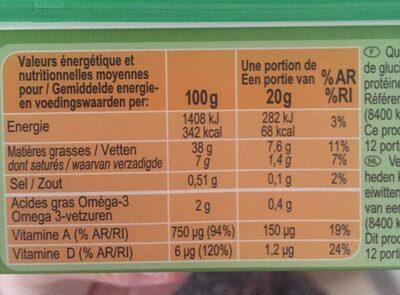 Beurre Omega3 - Informations nutritionnelles - fr