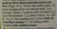 Vinaigrette moutarde à l'ancienne - Informations nutritionnelles