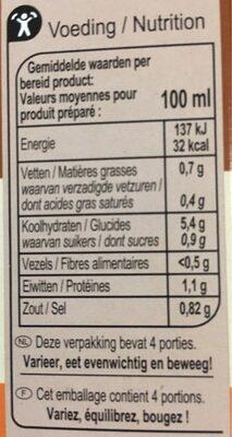 Potage instantané velouté de champignons - Voedingswaarden
