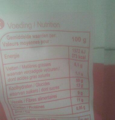 Muesli Superfruit - Voedingswaarden - fr