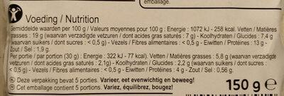 Pâté de campagne au poivre vert - Nutrition facts - fr