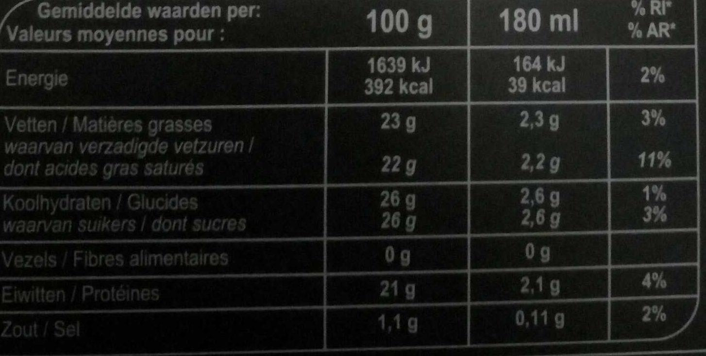 Caffè Latte - Valori nutrizionali - fr