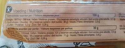 Tartelettes aux amandes - Voedingswaarden - fr