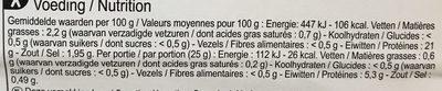 Filet de dinde aux herbes - Informations nutritionnelles