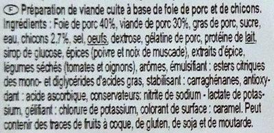 Pâté aux chicons - Ingrédients