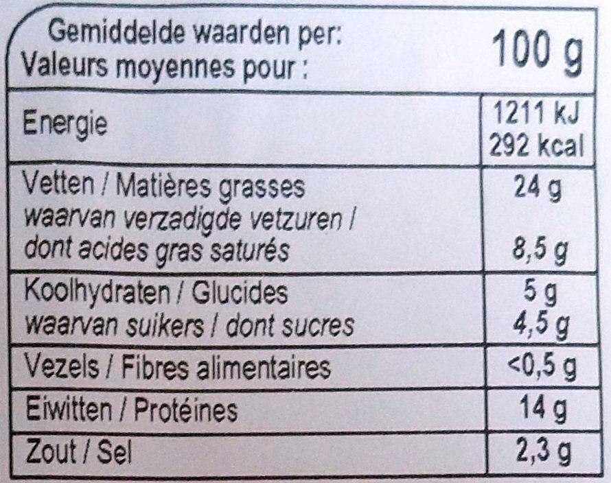 Pâté aux chicons - Voedingswaarden - fr