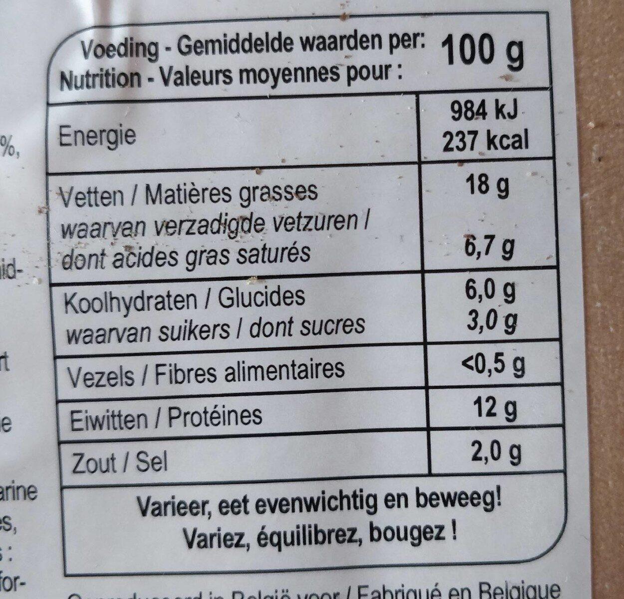 Saucisson au persil - Voedingswaarden