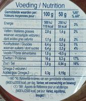 haring filets - Informations nutritionnelles - nl